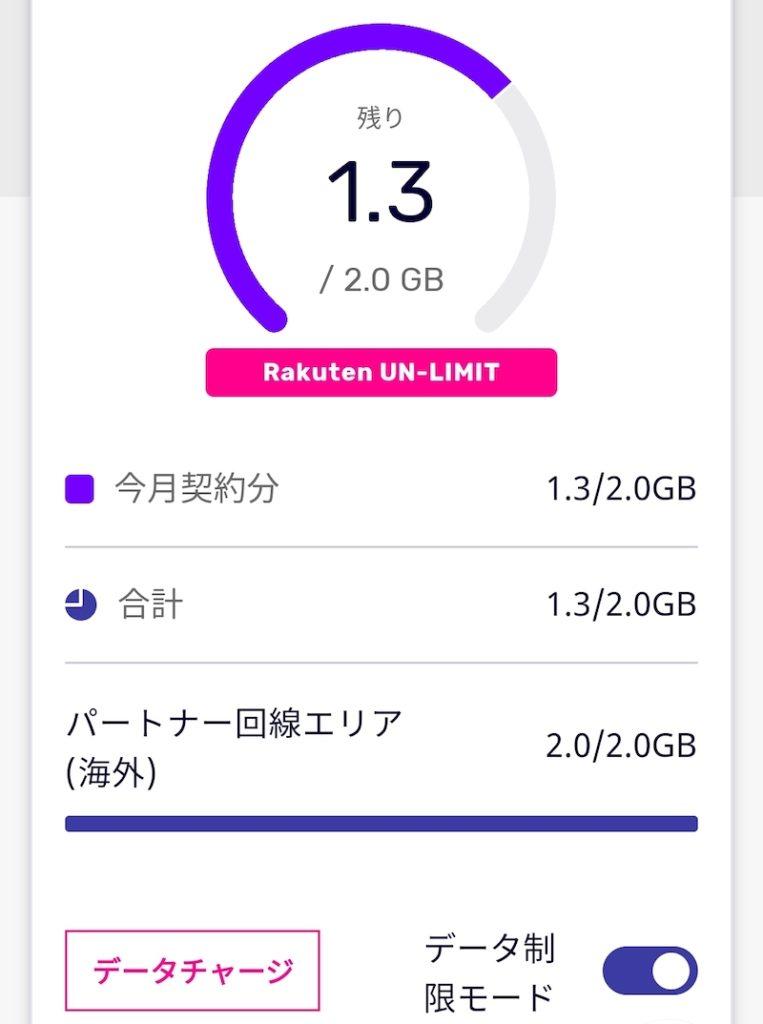 楽天モバイルのデータ制限モード